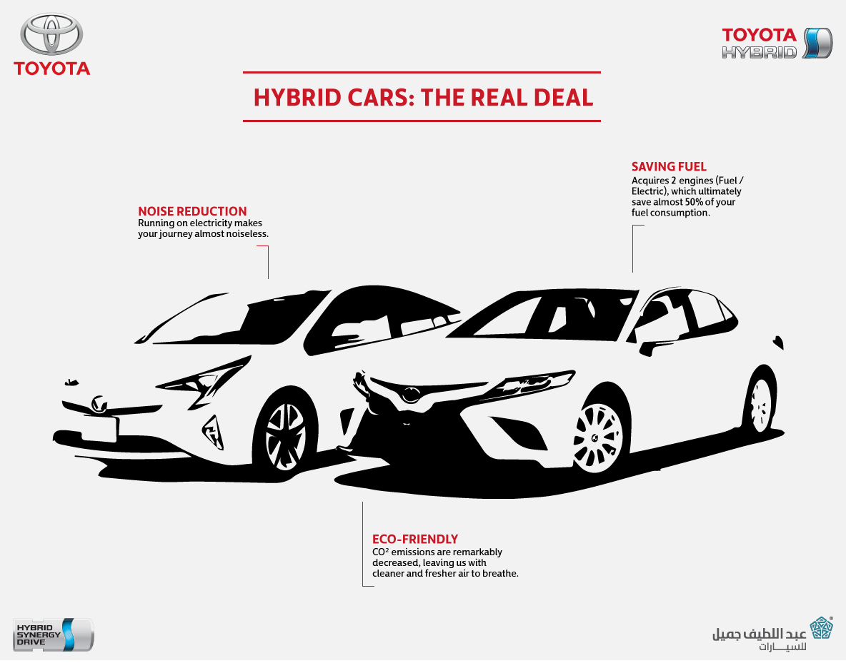 Hybrid Cars The Real Deal